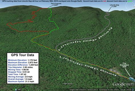 ski trip report lincoln gap vt february 28 2015