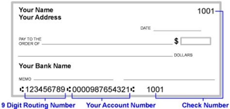 citibank routing numbers wikidownload