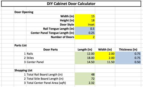remarkable kitchen cabinet calculator rate 6