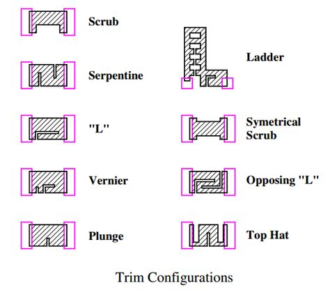 thick resistor vs thin thick vs thin resistor 28 images electric circuits resistance and thickness of wire