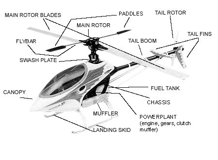 rc helicopter parts diagram uts 5 airplanes helicopters parts names