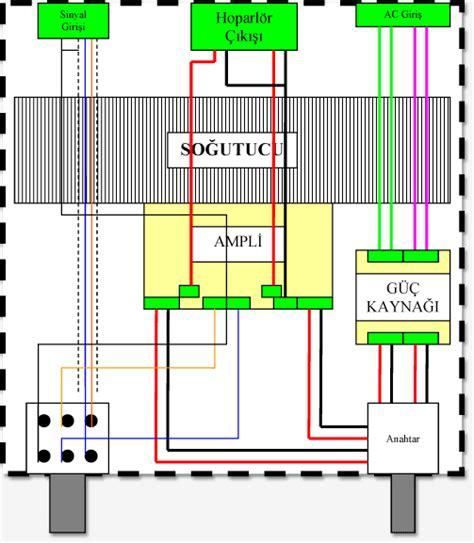 Power Gainclone Lm3886 Stereo gainclone power lifier lm3886