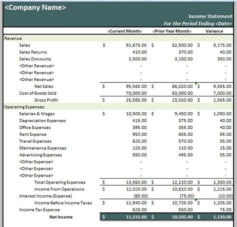 yearly income statement template yearly comparison balance sheet template formal word