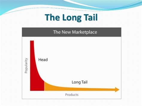 long tail theory contradicted as study reveals the times the concept of the long tail theory