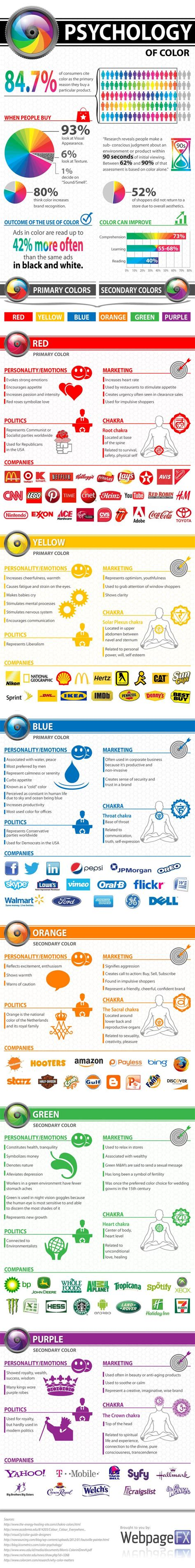 25 best ideas about psychology of color on pinterest 25 best ideas about psychology of color on pinterest