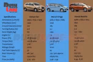Nissan Datsun Go Specification Datsun Go Mpv Vs Maruti Ertiga Honda Mobilio Spec Compare
