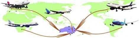 cheap flights  australia budget airfares  sydney