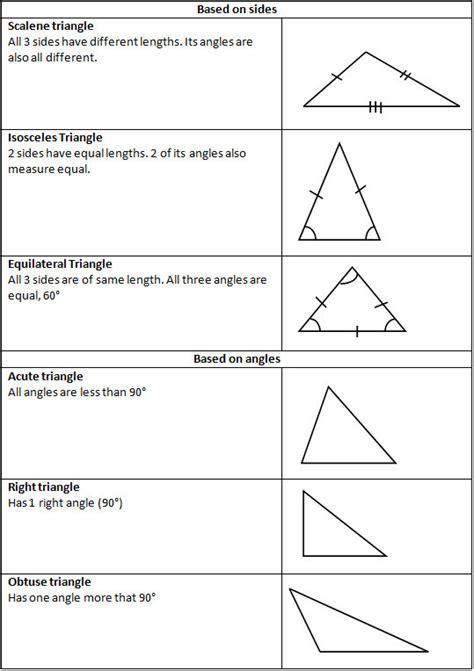 Types Of Triangles Free Homework Help