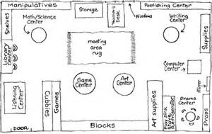 Kindergarten Floor Plan Layout Alf Img Showing Gt Early Childhood Classroom Floor Plan