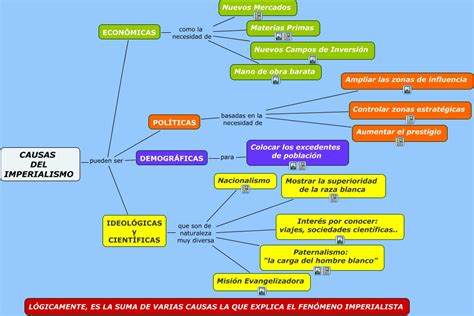 imagenes mentales cooper las causas del imperialismo semblanzacooperativa