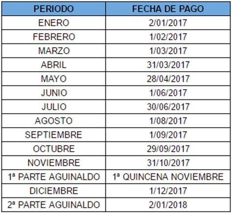 fecha o calendario de pago de red calendario pagos pensionados issste 2017 rankia