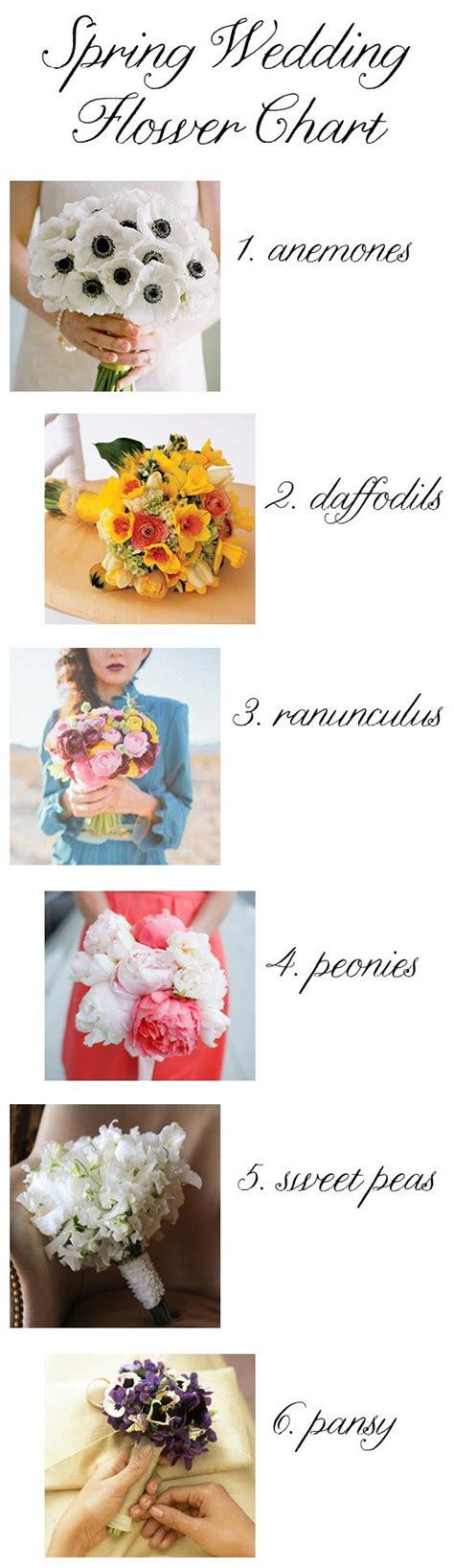 best 25 march wedding flowers ideas on pinterest