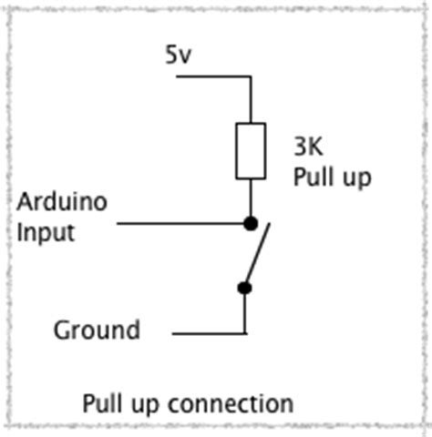 pull up resistors explained pull up resistors generating a 28 images pull up resistor and pull resistor explained