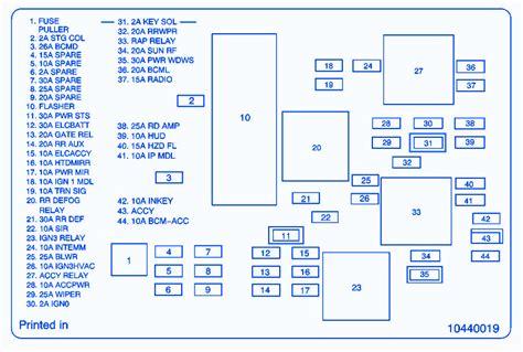 wiring diagram for pontiac aztek new wiring diagram 2018