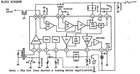 integrated circuits notes pdf integrated circuit notes pdf 28 images linear integrated circuits and applications notes pdf