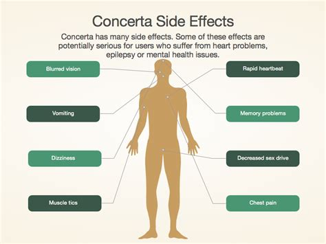 Concerta Detox by Concerta Side Effects Dosage Facts Addiction Treatment