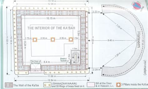 layout design nedir pics inside kaaba islam world s greatest religion