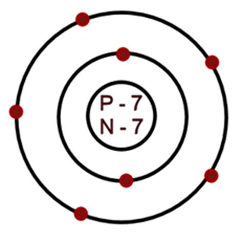 nitrogen bohr diagram image gallery nitrogen atom