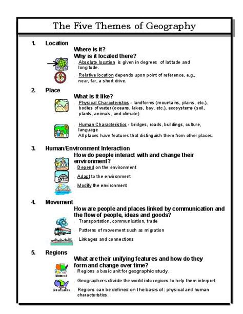 5 themes of geography interactive games hemisphere worksheets 6th grade google search ss