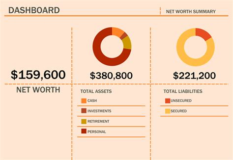 Excel Net Worth Template by Free Excel 174 Dashboard Templates To Create Detailed Reports