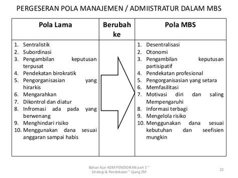 Manajemen Sekolah Mengelola Lembaga Pendidikan Secara Mandiri 3 adm pendidikan ke 5 strategi dan pendekatan administrasi