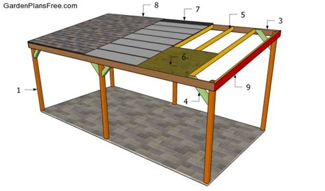 Diy Lean To Carport Plans Furnitureplans Lean To Building Plans Free