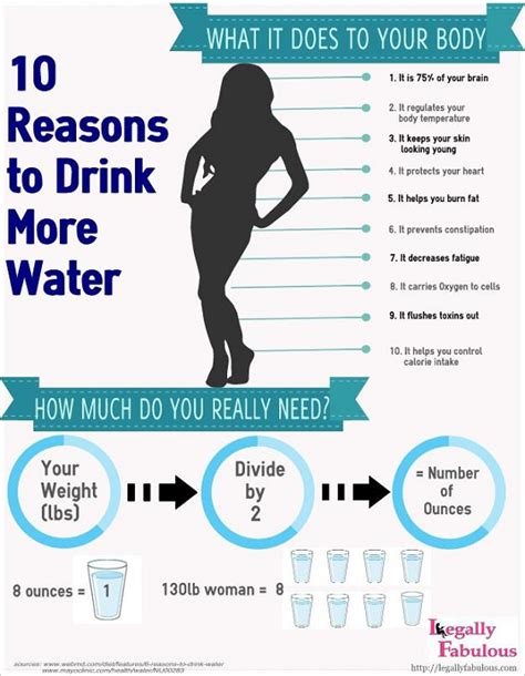 what cocktail should i drink quiz how much water should you drink chocolate covered