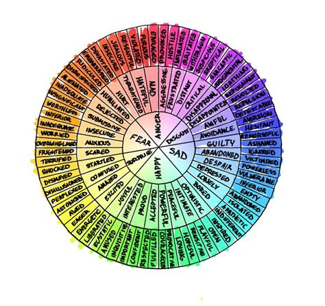 emotion color wheel the gallery for gt feelings wheel for