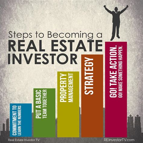 becoming a realtor steps to becoming a real estate investor reitv