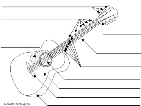 label the guitar a handy worksheet to