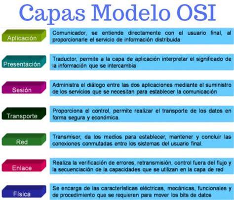 Modelo Osi Capas De   funciones y caracteristicas modelo osi y tcp sus 7 capas