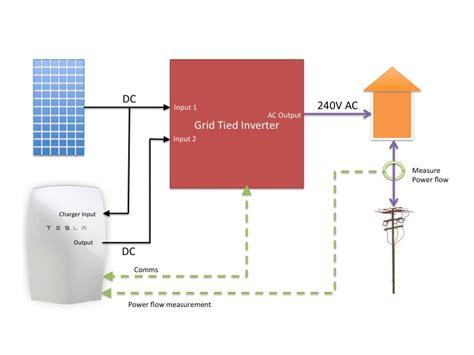 wiring a solar power system wiring diagram