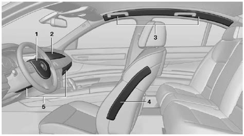 airbag deployment 2007 bmw 5 series user handbook airbags safety controls bmw 7 series owners manual bmw 7 series bmwmanuals org