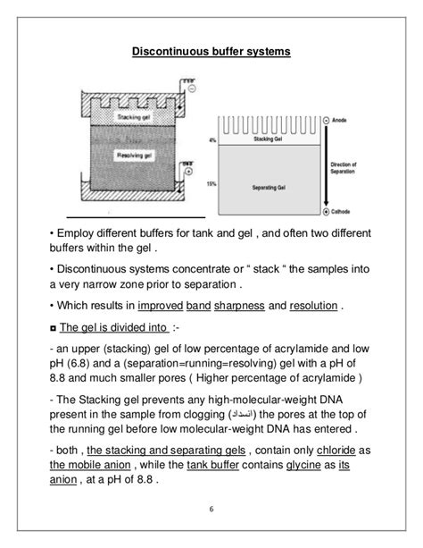 Mba Crosslinker Percentages In Acrylamide Gel by Polyacrylamide Gel Electrophoresis Page