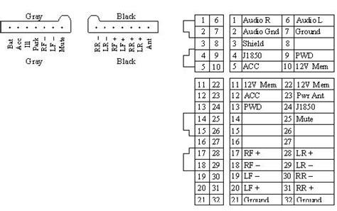 differences   dodge ram radio wiring   models