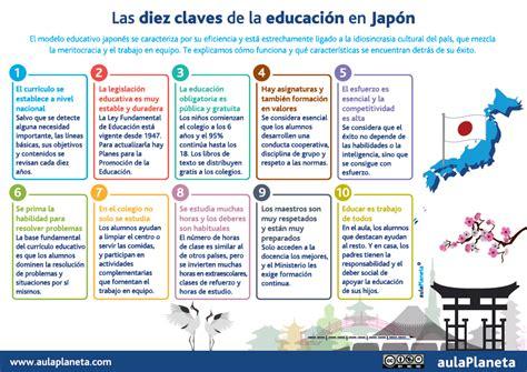 orden preguntas en aleman las 10 claves del sistema educativo de jap 243 n infografia