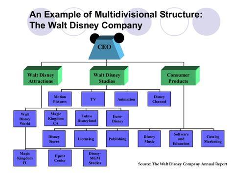 disney organizational chart chapter 3