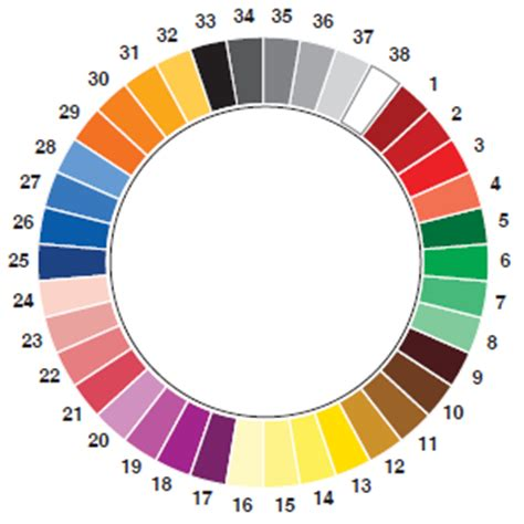 Shades Of Purple Chart by Manchester Colour Wheel Soul Nutrition