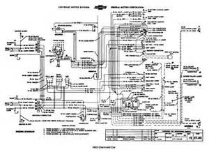 wiring diagram for 1955 chevrolet passenger car circuit wiring diagrams