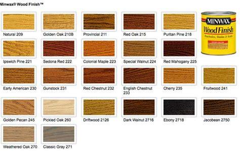 Minwax Floor Stain by Wood Floors Stain Colors For Refinishing Hardwood Floors