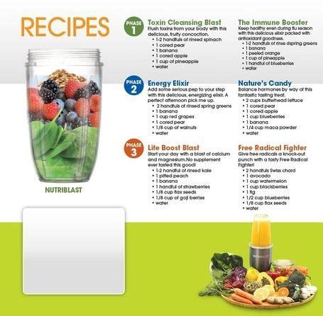 Nutribullet Printable Grocery List | nutribullet recipes smoothies pinterest