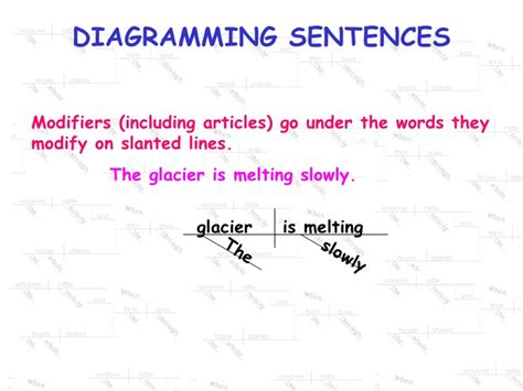 diagramming subjects and verbs sentence diagram subject verb choice image how to guide