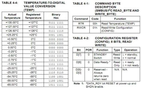 spek transistor tip41 use of jedec thermal metrics 28 images heat sinks for electronics heat free engine image for