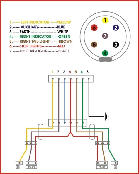 wiring diagram for trailer lights wiring diagram and
