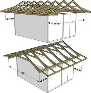 shed roof design calculator nolaya