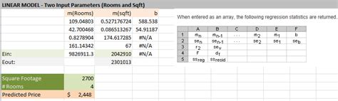 how to calculate rent per room rent prediction using linear regression and cross validation with excel