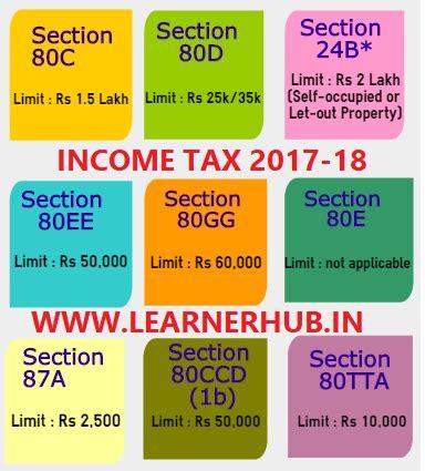 section 80c section 80c deduction 28 images prakash lohana google