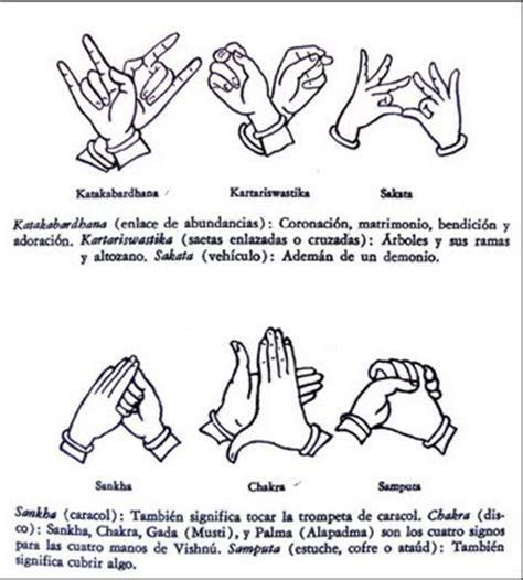 gabinete meaning gabinete de curiosidades los gestos manuales en el arte