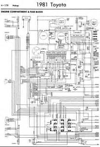 repair manuals toyota pickup 1981 wiring diagrams
