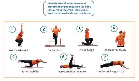 movement pattern analysis consultant certificate post rehab training body basics fitness